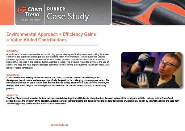ct-study-rubber-mandrel-lubricants-for-hoses