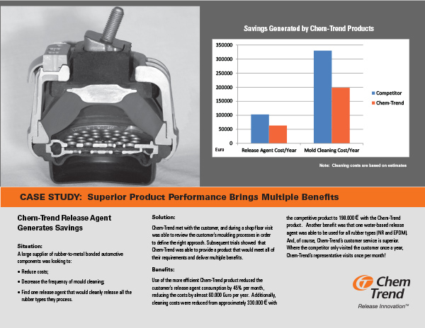 ct-study-superior_product_performance_brings_multiple_benefits_en_v1