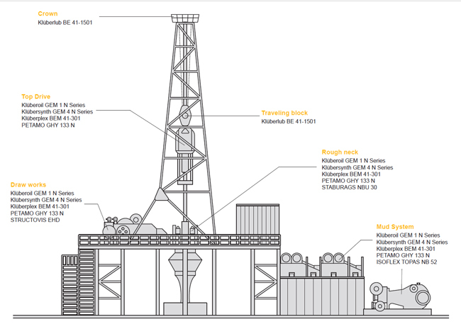 Land-based-rig-650_en