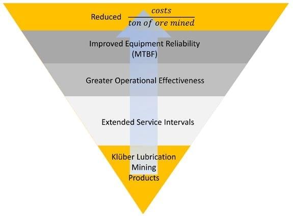 Mining_Value_Chain_575